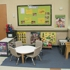 KinderCare Learning Centers