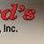 Wizard's Hearth & Home, Inc.