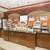 Holiday Inn Express & Suites Ocean Springs