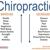 Bonneau Chiropractic