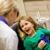 Washtenaw Pediatric Dentistry