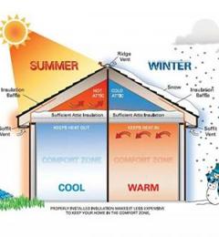 Energy Saving Solutions, LLC. - Buffalo, NY