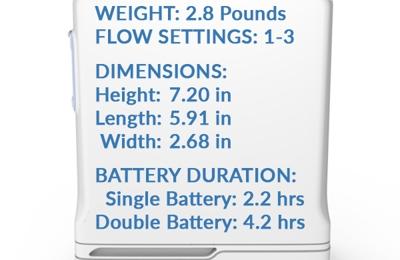 Inogen Portable Oxygen at OxiMedical.com - CLICK HERE