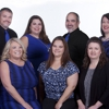 Magnolia Advisor Group - Ameriprise Financial Services, Inc.