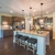 Fischer Homes Louisville Corporate Office and Lifestyle Design C