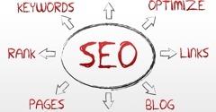 Scranton Local SEO Services and Internet Marketing - Scranton, PA