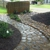 Advance Lawn & Landscape Inc