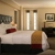 Radisson Lexington New York Hotels