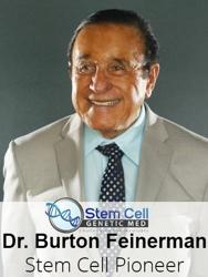 Stem Cell Genetic Med